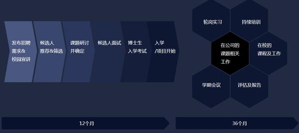[沈阳]华晨宝马2015校园招聘-博士生项目-内饰排放/interior emission
